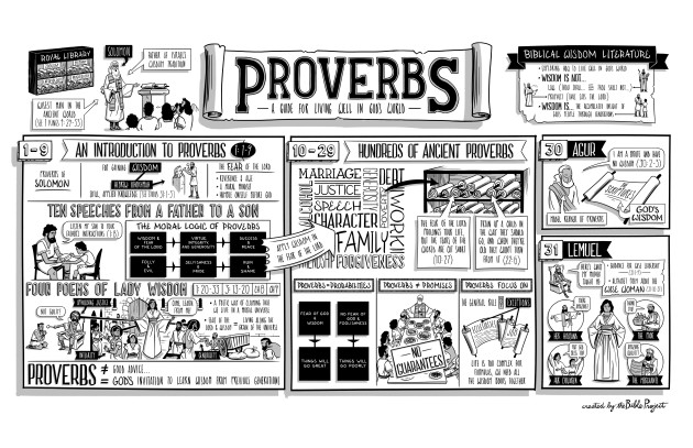 RS19-Proverbs-FNL