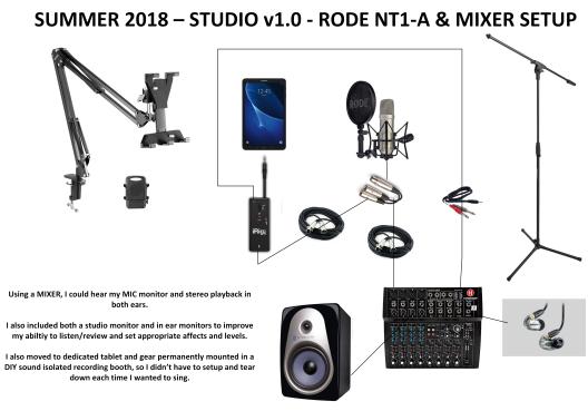 Smule Summer 2018 Studio v1