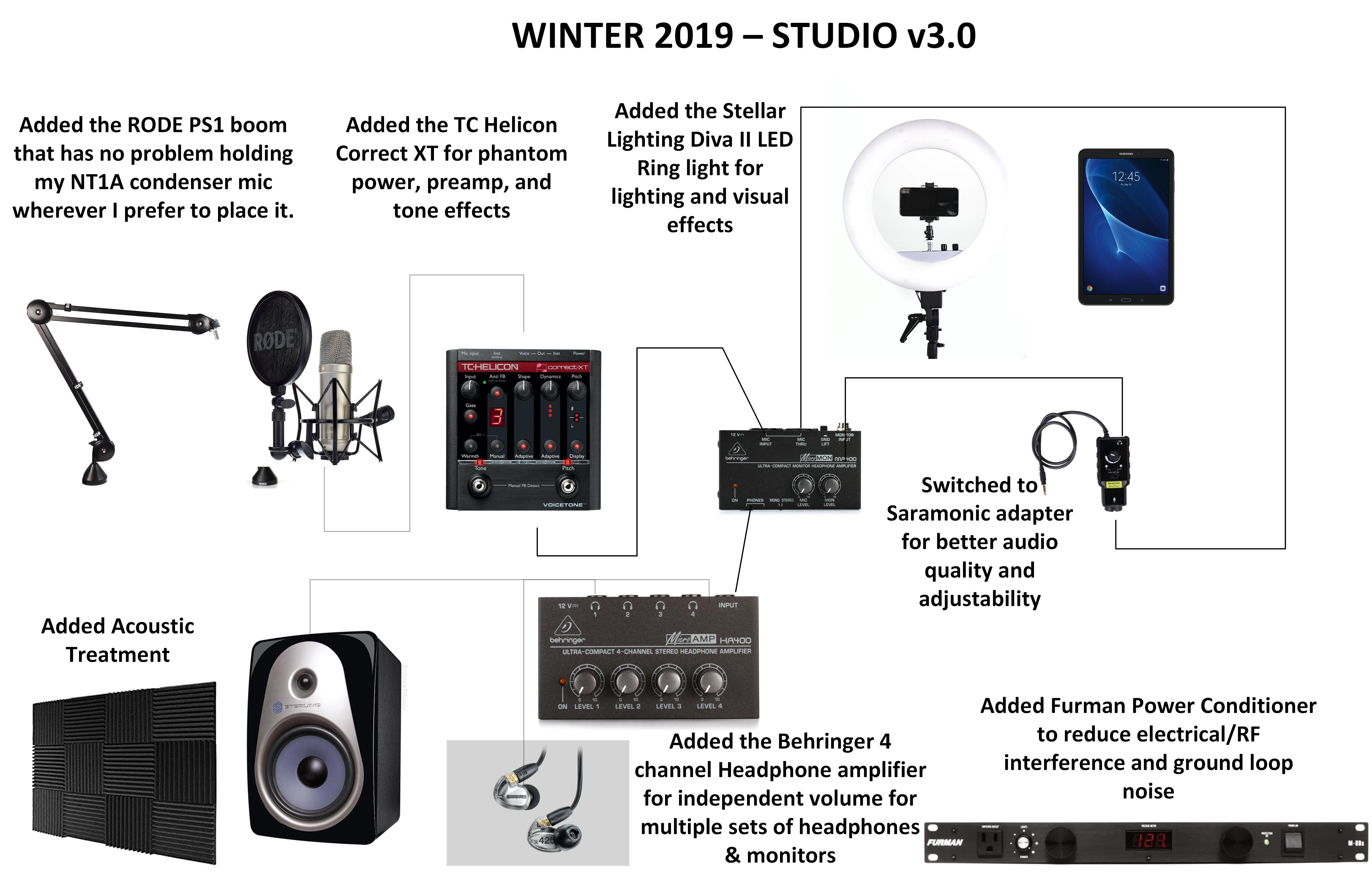 Smule Winter 2019